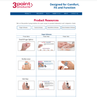 3point products  product resource page